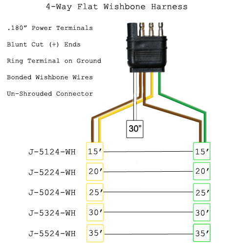 wishbone wiring diagram four way flat   37 wiring diagram